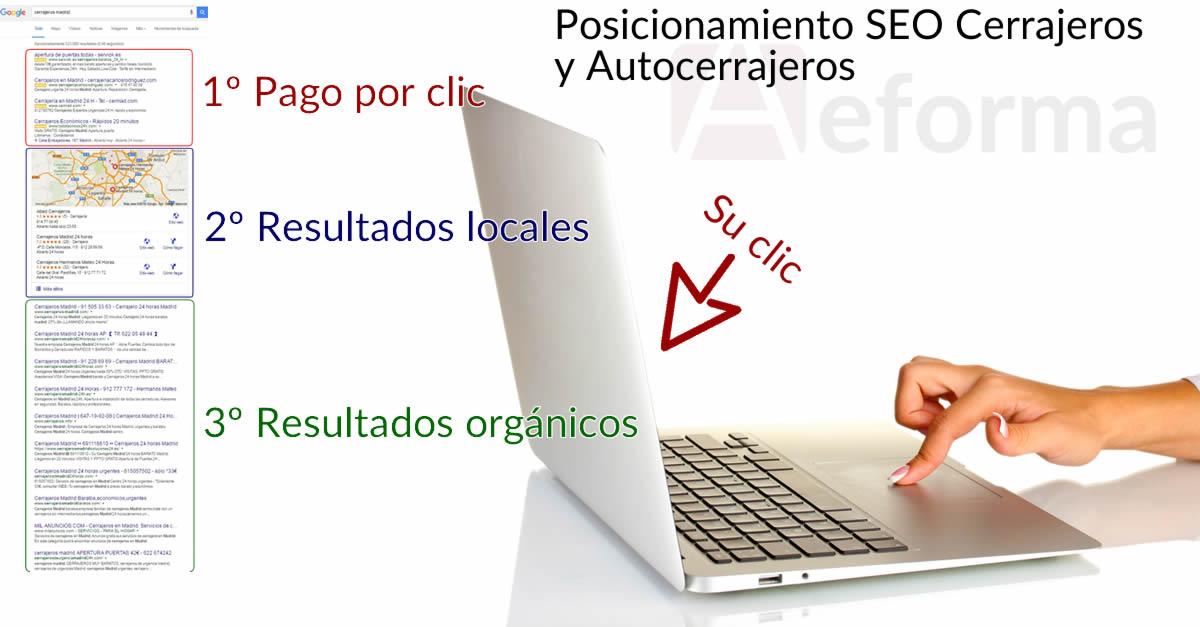 posiciones de cerrajeros en google seo aeforma